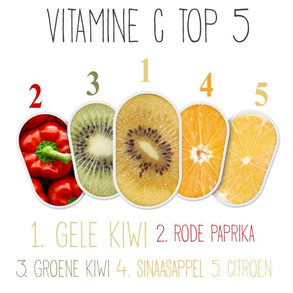 Vitamine C top 5